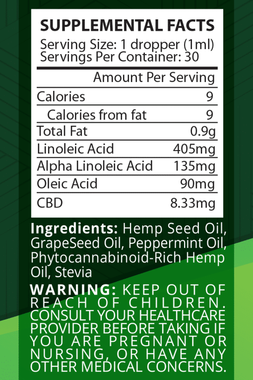 250mg CBD Oil Facts